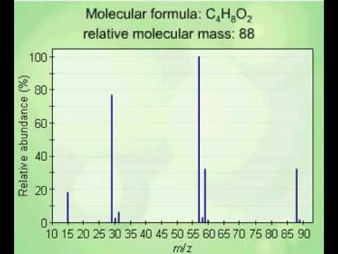 Determination of the molecular structure of compound A using the mass spectrum