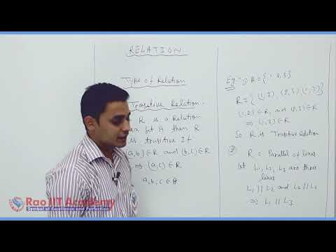 Set Relation Function Maths Part-8 std 11th HSC Board Video Lecture BY Rao IIT