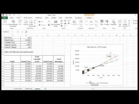 CVP Analysis and Charting Using Excel (Demonstration)