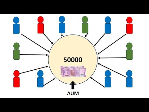Mutual funds Updates 2018 | mutual funds online Investment | Tax in Mutual funds