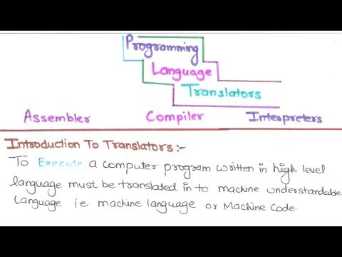 03- What Is Translators In Programming Languages In HINDI | Translators In Programming Languages