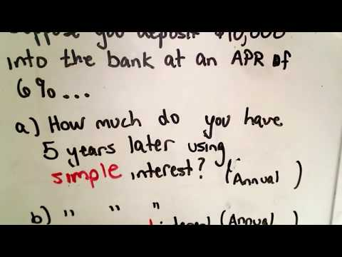 Understanding Simple Interest and Compound Interest