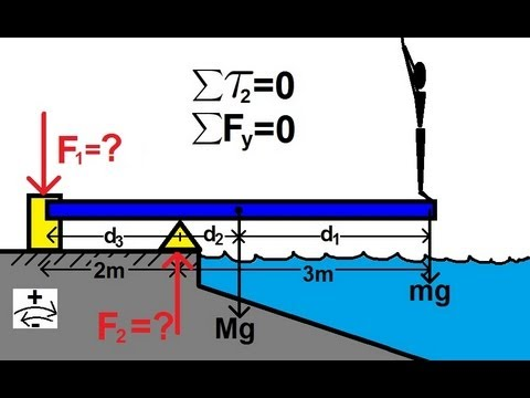 Physics - Mechanics: Torque (4 of 7) The Diving Board