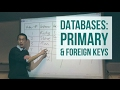 Primary & Foreign Keys