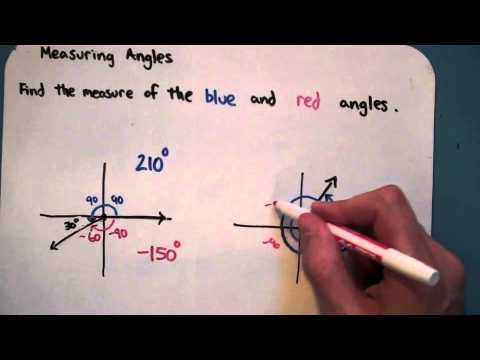 Measuring Angles (10-1-2)
