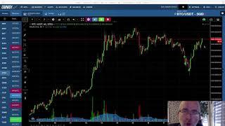 Hoe begin je met Bitcoin?