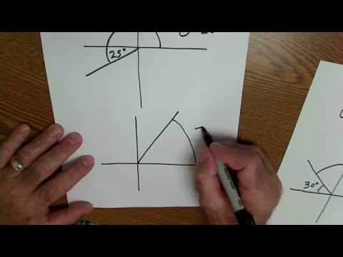 Reference Angles in Trigonometry