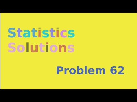 #62 Moment generating function of the standard normal | proof | part 1