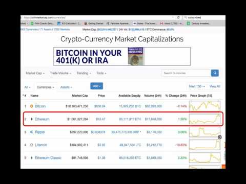Learn How to Calculate Capitalization Rate for Cryptocurrency