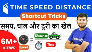 Time, Speed & Distance Maths Shortcut Tricks | समय गति और दूरी