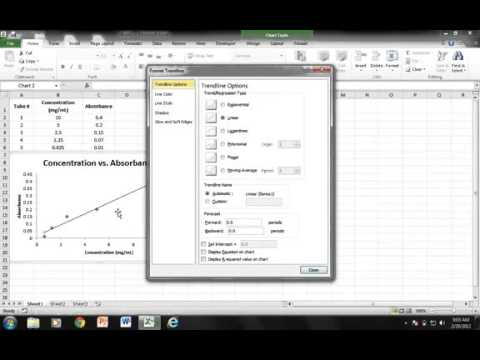 Determining the Concentration of an Unknown Sample Using the Standard Curve Excel 2010