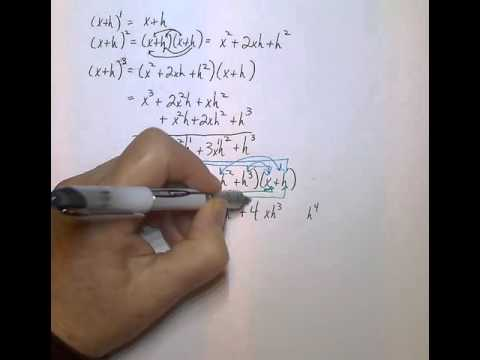 Difference Quotients with Polynomial Functions