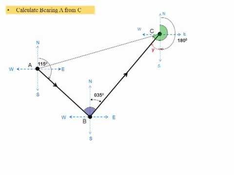 CXC CSEC Math Past paper -  Bearings
