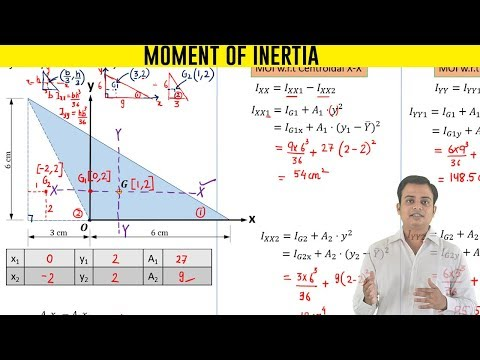 Moment of Inertia of a Composite Section_Problem 2