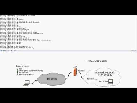 Configuring Cisco AnyConnect SSL VPN