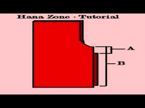 Guia tutorial como hacer un Hakama en 10 pasos