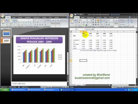 How to Make Chart With PowerPoint 2007 (part 1)