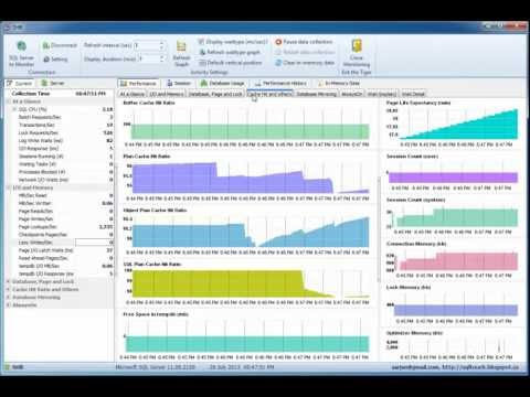 SQL Server Performance Monitor in Real-time