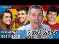 Spain In Eurovision My Top 10 With Reaction 2010 2019
