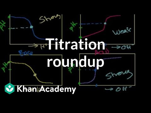 Titration roundup | Buffers, titrations, and solubility equilibria | Chemistry | Khan Academy