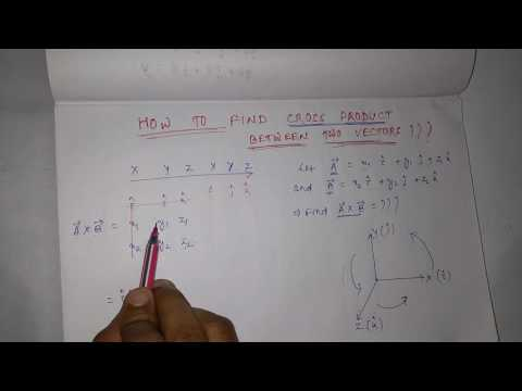 Easy Short trick, how to find cross product between two vectors...