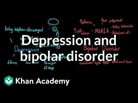 Depression and bipolar disorder | Behavior | MCAT | Khan Academy