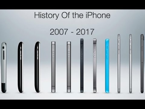 The Evolution of iPhone From 3.5 To 5.5-inch Display Size (2007 to 2017)