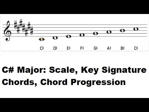 The Key of C# Major - C Sharp Major Scale, Key Signature, Piano Chords and Common Chord Progressions