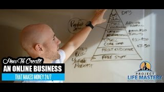 How To Create An Online Business That Makes Money 247