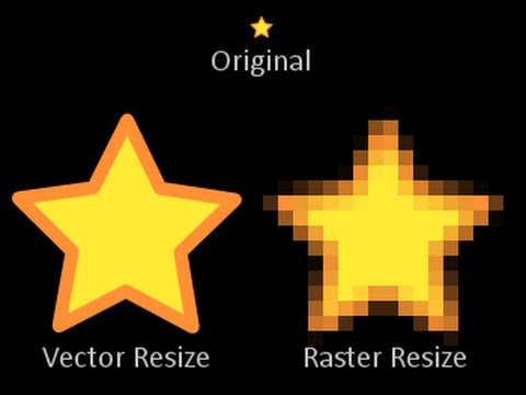 How to Convert Rasterized Image to Vector in Illustrator (Urdu/Hindi)