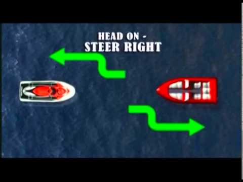 Collision Avoidance and Boating Rules