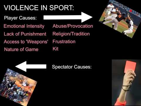A.S. Topic in 10 - Violence in Sport