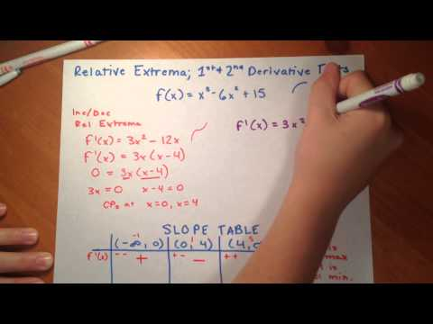 Relative extrema (max and min) and Calculus