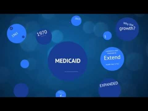 Medicaid in NC  Expansion and debate
