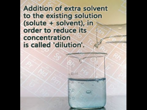 How to Calculate Dilution Factor from Given Concentration