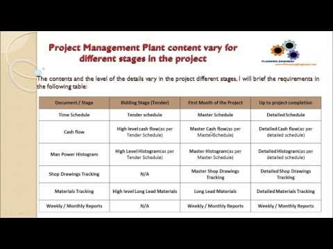 The content of project management plan- Planning Engineer course