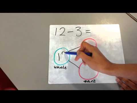 Year 2 - Singapore Maths - subtraction methods - Autumn term.