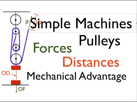 Simple Machines (1 of 7) Pulleys; Defining Forces, Distances and MA, Part 1