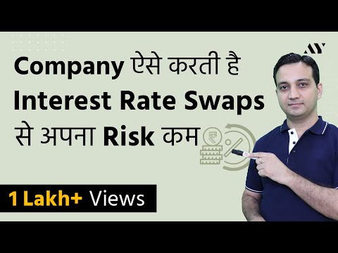 Interest Rate Swaps - Explained in Hindi