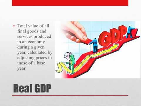 2.4 Real GDP vs Nominal GDP AP Macro