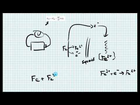 Nernst Equation Basics: math of battery chemistry