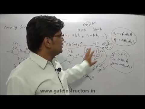 Deterministic Finite Automata (DFA) with (Type: Substring problems) examples   020