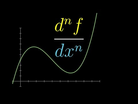 Higher order derivatives | Footnote, Essence of calculus