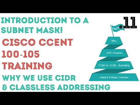Cisco - CCENT/CCNA R&S (100-105) -Subnet Mask Introduction, Classless Addressing/CIDR .11