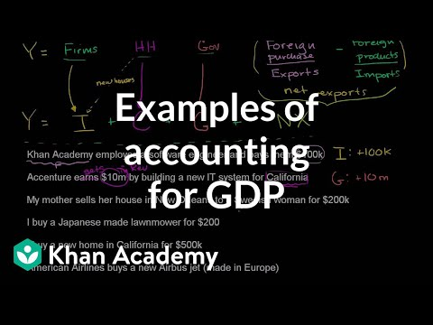 Examples of accounting for GDP | GDP: Measuring national income | Macroeconomics | Khan Academy