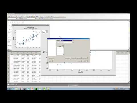 Fitted Line Plot and Predictions in Minitab