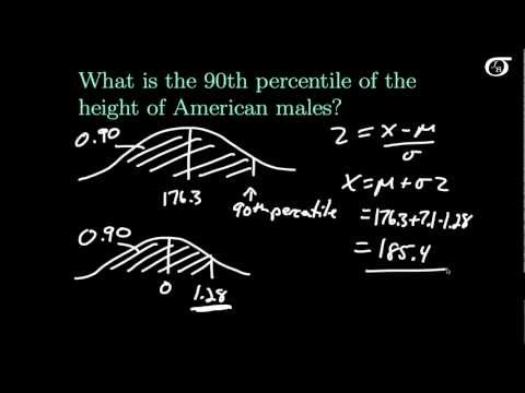 Standardizing Normally Distributed Random Variables (fast version)