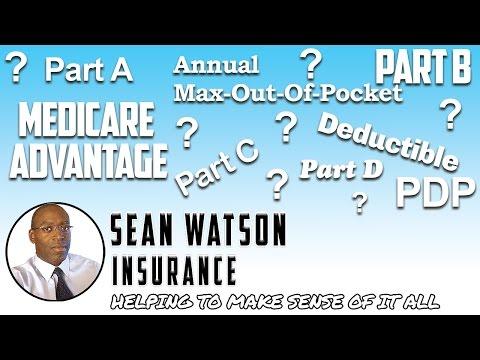 How do I disenroll from Medicare Part B?