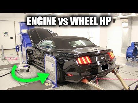 Engine Horsepower vs Wheel Horsepower - HP vs WHP