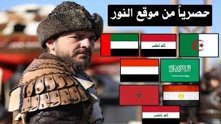 لاول مره شاهد الاحصائية الدقيقه لأكثر الدول العربيه مشاهده لـ مسلسل ارطغرل